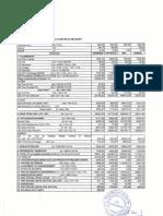 Structure Prix 08-12-11 Produits Pétroliers Bénin