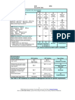 E and M Documentation and Coding Worksheet   E&M Audit Worksheet