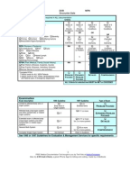 Worksheet Coding Audit Worksheet e and m documentation coding worksheet em audit worksheet