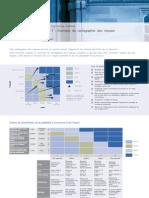 Fiche Outil Toolkit 7 Page Par Page