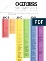 The Obama Administration's Accomplishments for LGBT Communities