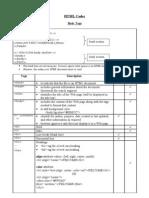 Codes pdf html in