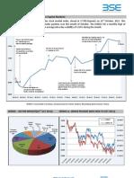 Sensex Analysis