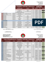 List of Suppliers,Maufactures Approved in Kinf Faisal Univ--V Imp