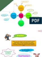 Animation Basic Organic Ppt