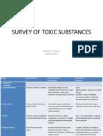 Survey of Toxic Substances - Gopirajan j. Rasamy