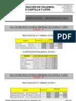 Resultados y clasificaciones 7ª jornada