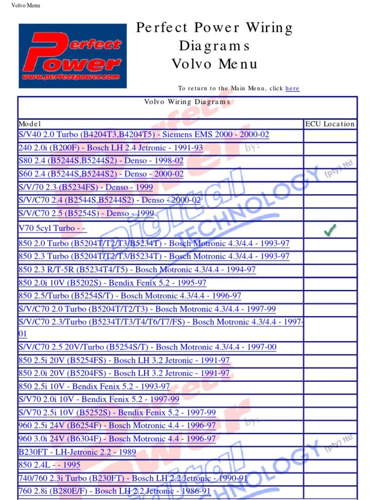1512795896?v=1 all ecu wiring digital electronics portable document format bosch ecu wiring diagram pdf at bayanpartner.co