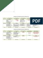Cronograma Actividades Escuela de Verano 2012