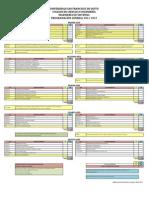 CMP Revisión pensum Diciembre 2011