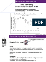 Trend Analysis CD
