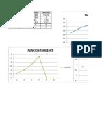 Actividad 3 Unidad Uno Funciones Trigonometric As