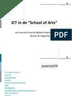 Hand Lei Ding ICT School of Arts