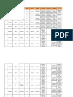 Base de données des intervenants en GRC (PNUD - 2011)