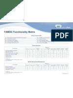 A Famoc Matrix Funcionality