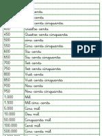Escriptura Nombres Fins Al 1000