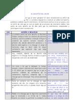 EL DESAFÍO DEL AMOR_40 pasos resumidos