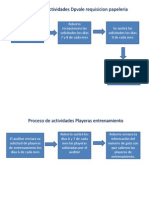 Procesos-Actividades Dpto Insumos