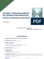 Sintesis Imagen de Farmacias