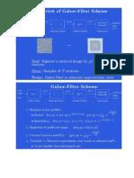 Gabor Filter (1)