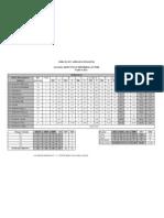Analisis PMR 2011