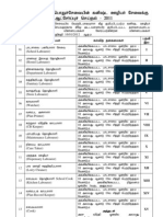 Recruitment of Minor Grade Employer Service to the Northern Provincial Council – 2011  (Tamil)