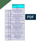 List of Majalis by Sadiq Hasan Qibla
