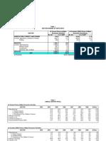 Srilanka Data