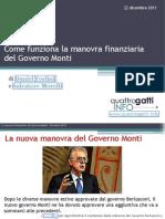 La manovra del governo Monti | Quattrogatti.info