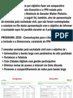 Emendas Da Sociedade Civil Indeferidas no PPA 2012-2015