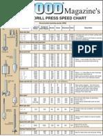 Drill Speed Chart