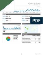 အဂၤလိပ္ website လာေရာက္ၾကည့္႐ႉ႔သူမ်ားစာရင္း (ရက္စြဲ 1.8.2011 - 23.12.2011)