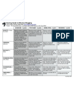 BLOG RUBRIC for Book Study1