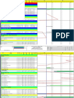 Primavera Project Planner-Updated Programme