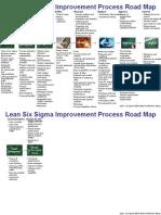 Lean Six Sigma Asq Road Map(1)