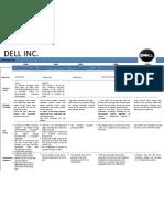 Dell Comp Priyanka Jiml 10 098
