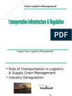 SCLM Transportation Infrastructure_Ch 7