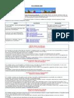 CATEGORIAS DOS INCOTERMS Os Incoterms foram agrupados em quatro categorias por ordem crescente de obrigação do vendedor