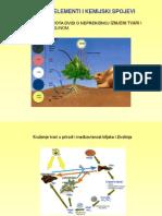 Biogeni Elementi i Kemijski Spojevi