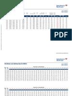 BofA Basis Report - 20111220