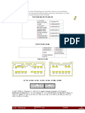 [DIAGRAM_5NL]  volvo4 | Telecommunications Engineering | Electricity | Volvo Vr300 Radio Wiring Diagram |  | Scribd