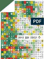 Maldives Budget 2012