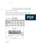 Ratio for MRP-I