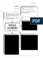 1 Whole Numbers(Pg 1-34)