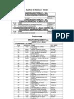 680 Convocados PSS Seduc - 2 convocação 18-02-11