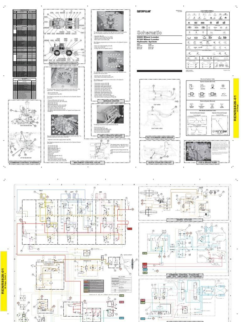 Plano Hidraulico 966h