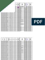 PWL-MTJ Br Data