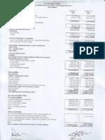 3rd Quarter Financial Statements 2011