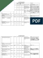 ECHS Hosp Latest List
