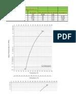 AIR Composition Data